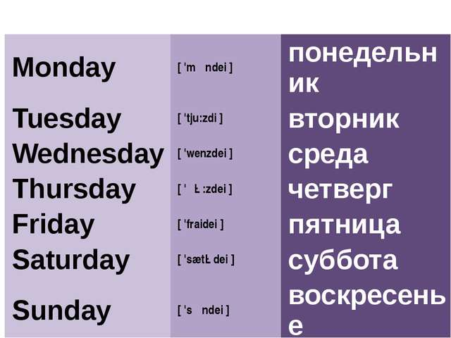Monday [ 'mΛndei] понедельник Tuesday [ 'tju:zdi] вторник Wednesday [ 'wenzde...