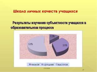 Результаты изучения субъектности учащихся в образовательном процессе 27.02.2