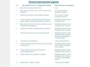 Технологическая карта № Последовательность и содержание работы Инструменты и