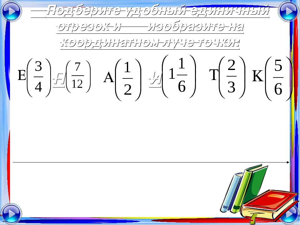 Подберите удобный единичный отрезок и изобразите на координатном луче точки:...