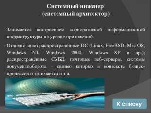 Другие известные праздники ЛинуксФест 10 декабря – в честь дня рождения Ады А