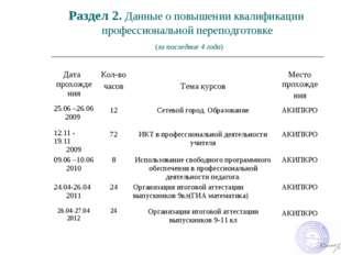 Раздел 2. Данные о повышении квалификации профессиональной переподготовке (за
