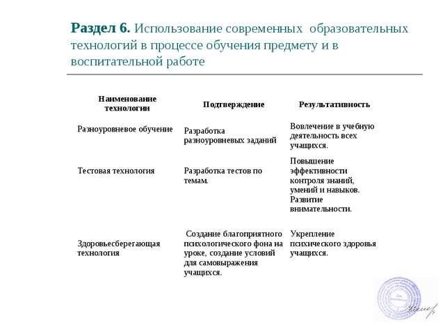 Раздел 6. Использование современных образовательных технологий в процессе обу...