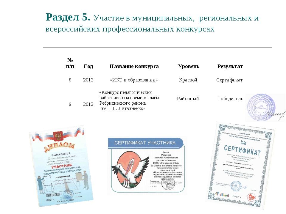 Раздел 5. Участие в муниципальных, региональных и всероссийских профессиональ...