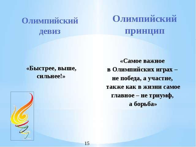Олимпийский девиз «Быстрее, выше, сильнее!» Олимпийский принцип «Самое важное...