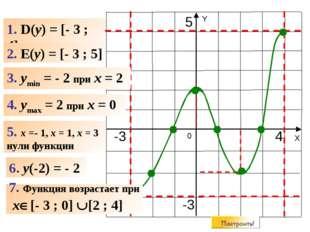 1. D(y) = [- 3 ; 4] 2. E(y) = [- 3 ; 5] 3. ymin = - 2 при x = 2 4. ymax = 2 п