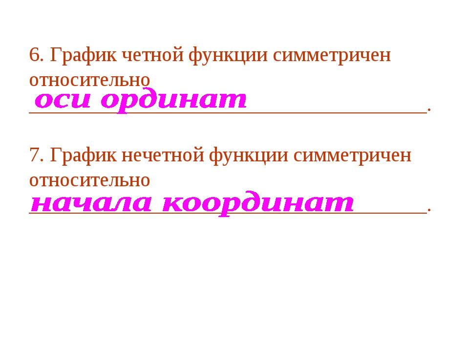 6. График четной функции симметричен относительно ___________________________...