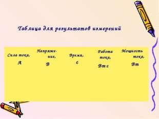 Таблица для результатов измерений Сила тока, АНапряже- ние, В Время, сРабо
