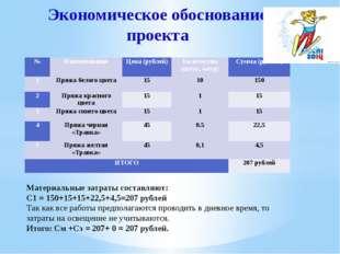 Экономическое обоснование проекта Материальные затраты составляют: С1 = 150+1