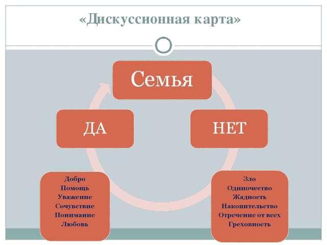 «Дискуссионная карта»