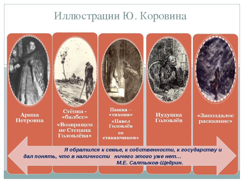 Иллюстрации Ю. Коровина Я обратился к семье, к собственности, к государству и...