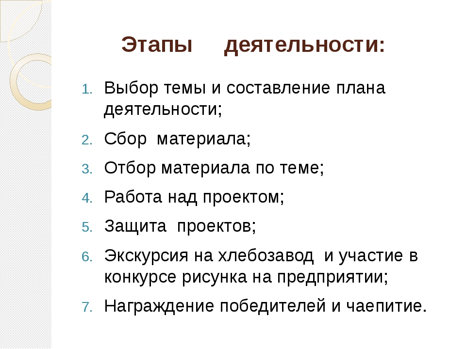 Этапы деятельности: Выбор темы и составление плана деятельности; Сбор матери...