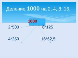 1000 2*500 8*125 4*250 16*62,5 Деление 1000 на 2, 4, 8, 16.