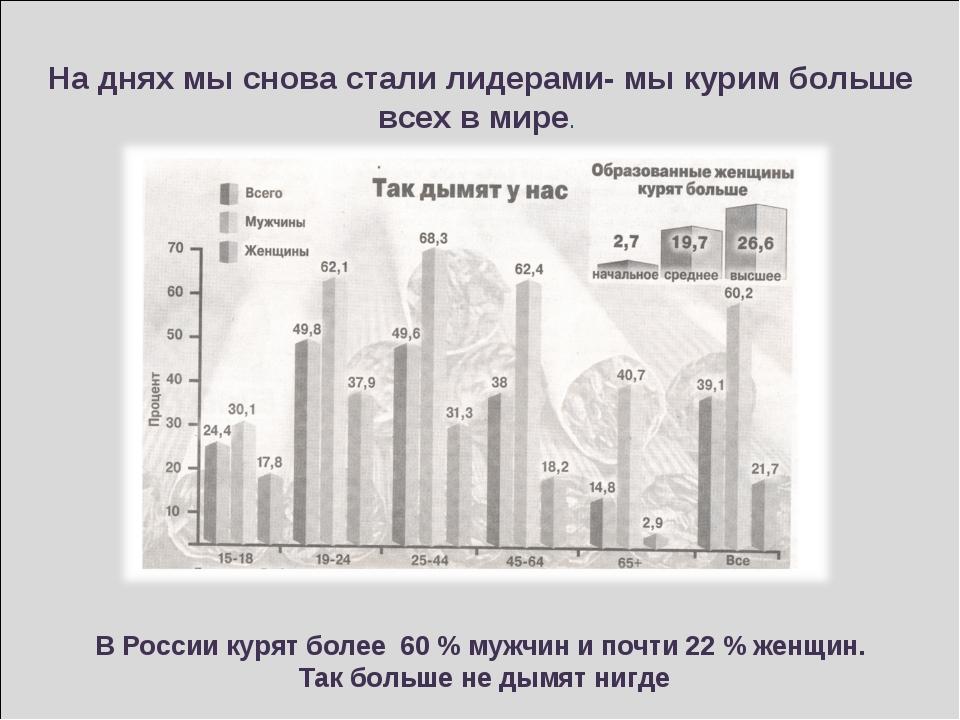 На днях мы снова стали лидерами- мы курим больше всех в мире. В России курят...