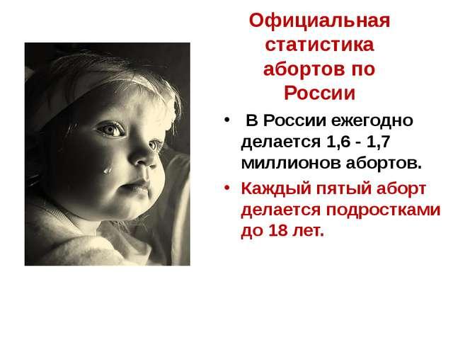 Официальная статистика абортов по России В России ежегодно делается 1,6 - 1,7...