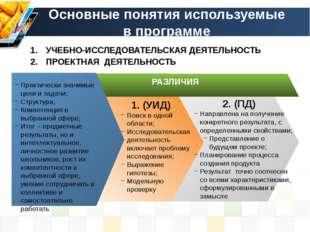 Практически значимые цели и задачи; Структура; Компетенция в выбранной сфере
