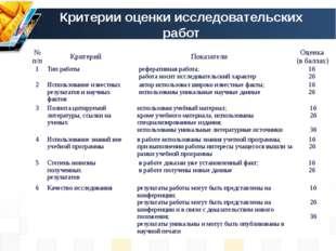 Критерии оценки исследовательских работ №п/п Критерий Показатели Оценка (в ба