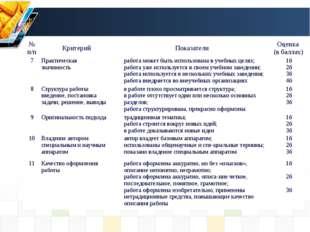 №п/п Критерий Показатели Оценка (в баллах) 7 Практическая значимость работа м