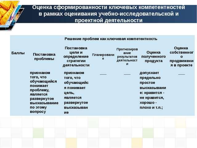 Оценка сформированности ключевых компетентностей в рамках оценивания учебно-и...