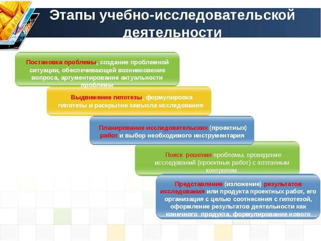 Этапы учебно-исследовательской деятельности Постановка проблемы, создание про...