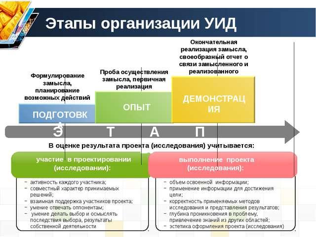 Этапы организации УИД Э Т А П Ы Формулирование замысла, планирование возможны...