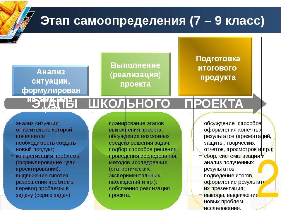Этап самоопределения (7 – 9 класс) ЭТАПЫ ШКОЛЬНОГО ПРОЕКТА Анализ ситуации, ф...