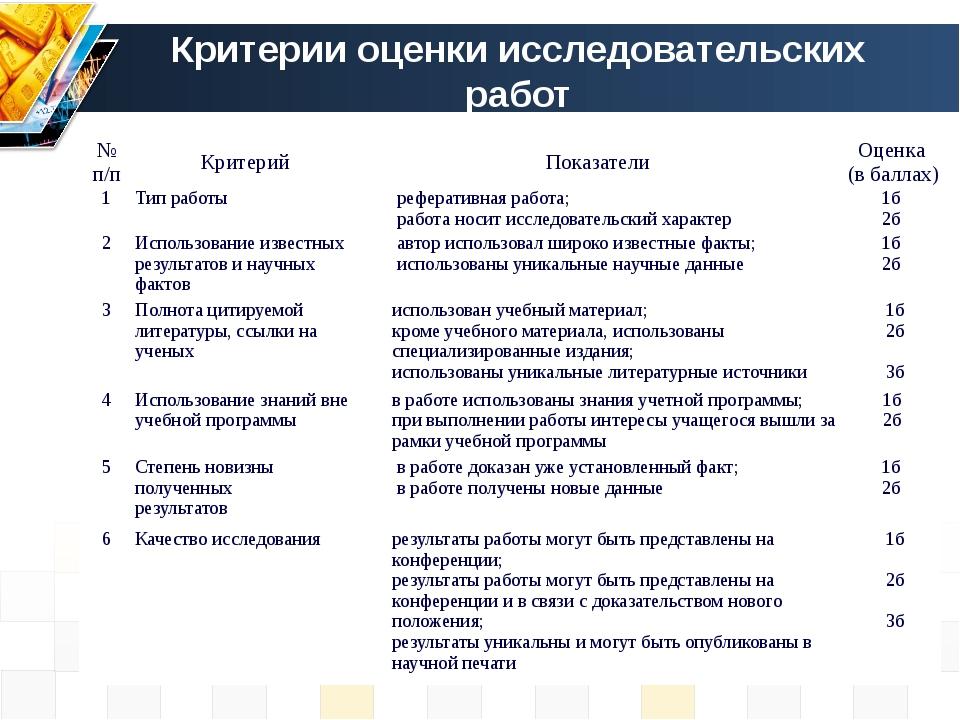 Критерии оценки исследовательских работ №п/п Критерий Показатели Оценка (в ба...