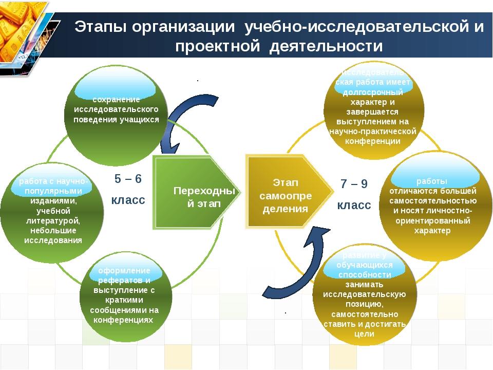 Этапы организации учебно-исследовательской и проектной деятельности 5 – 6 кл...