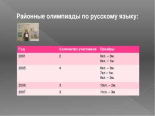 Районные олимпиады по русскому языку: Год Количество участников Призёры 2001