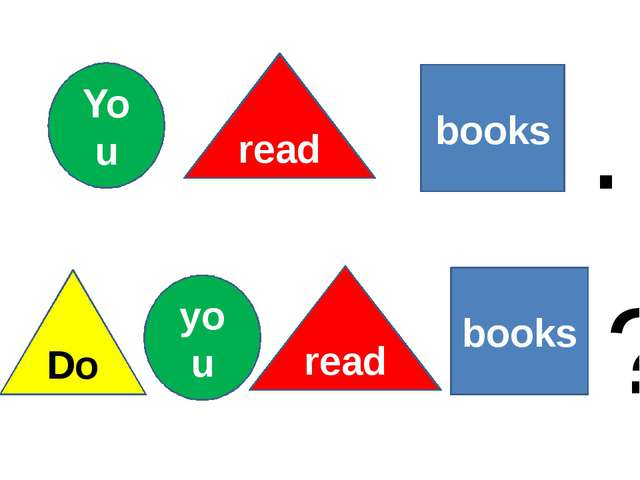 books read You . Do ? you read books