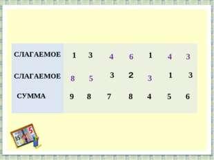 8 5 4 6 3 4 3 СЛАГАЕМОЕ 1 3 1 СЛАГАЕМОЕ  3 2 1 3 СУММА 9 8 7