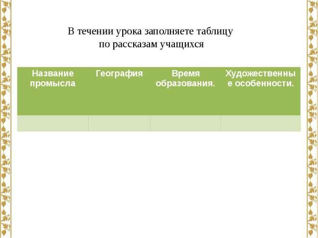 В течении урока заполняете таблицу по рассказам учащихся Название промысла Ге...