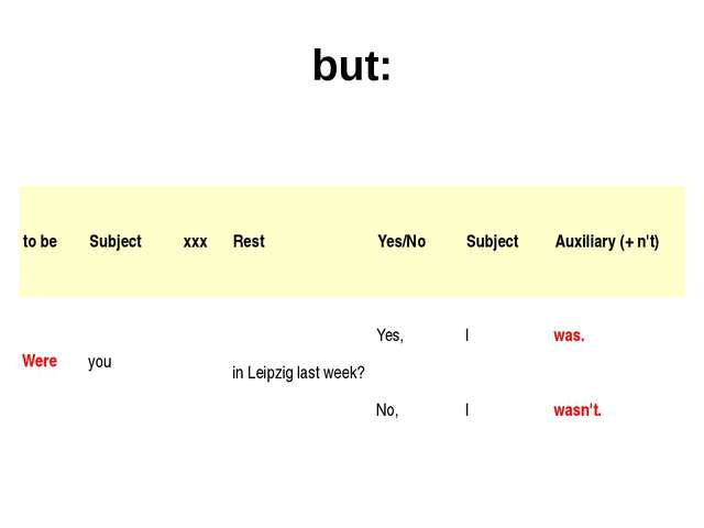 but: to be Subject xxx Rest Yes/No Subject Auxiliary (+ n't) Were you  in Le...