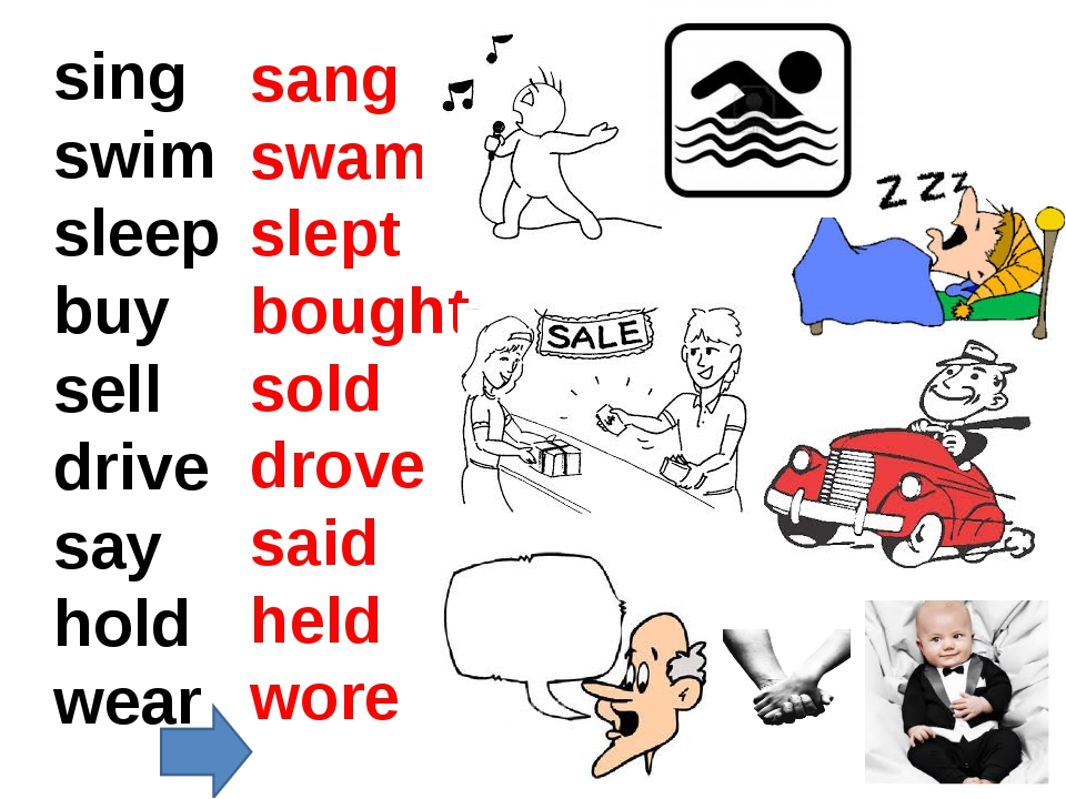 sang swam slept bought sold drove said held wore sing swim sleep buy sell dri...
