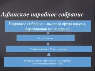 Афинское народное собрание Народное собрание - высший орган власти, выражавши