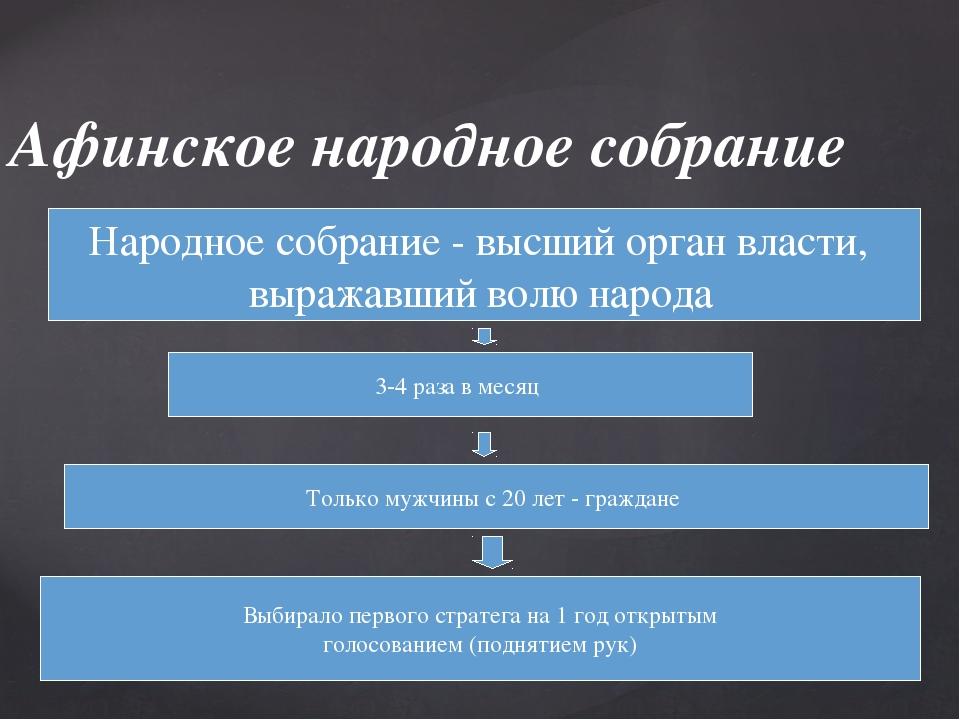Афинское народное собрание Народное собрание - высший орган власти, выражавши...