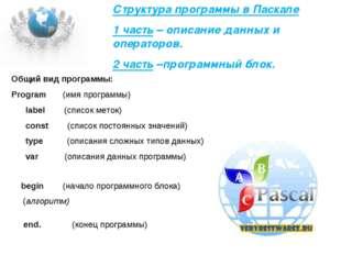 Структура программы в Паскале 1 часть – описание данных и операторов. 2 часть