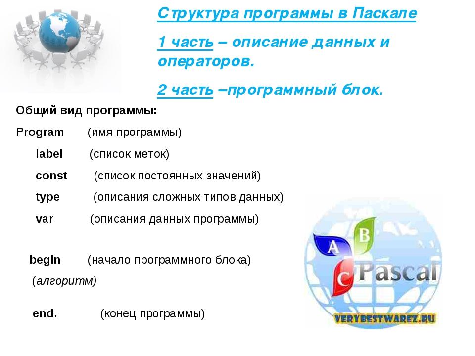 Структура программы в Паскале 1 часть – описание данных и операторов. 2 часть...