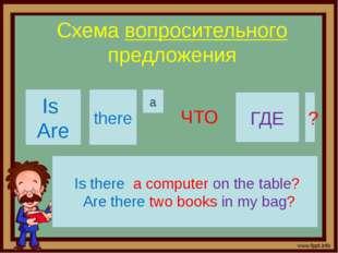 Схема вопросительного предложения Is Are there a ЧТО ГДЕ ? Is there a compute