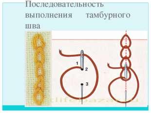 Последовательность выполнения тамбурного шва