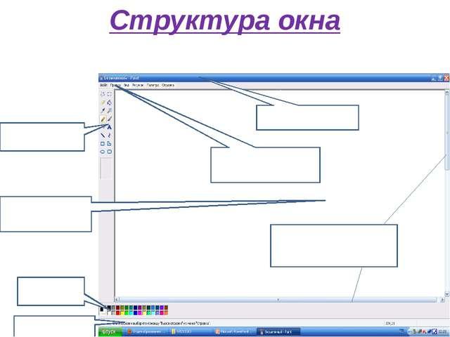 Структура окна
