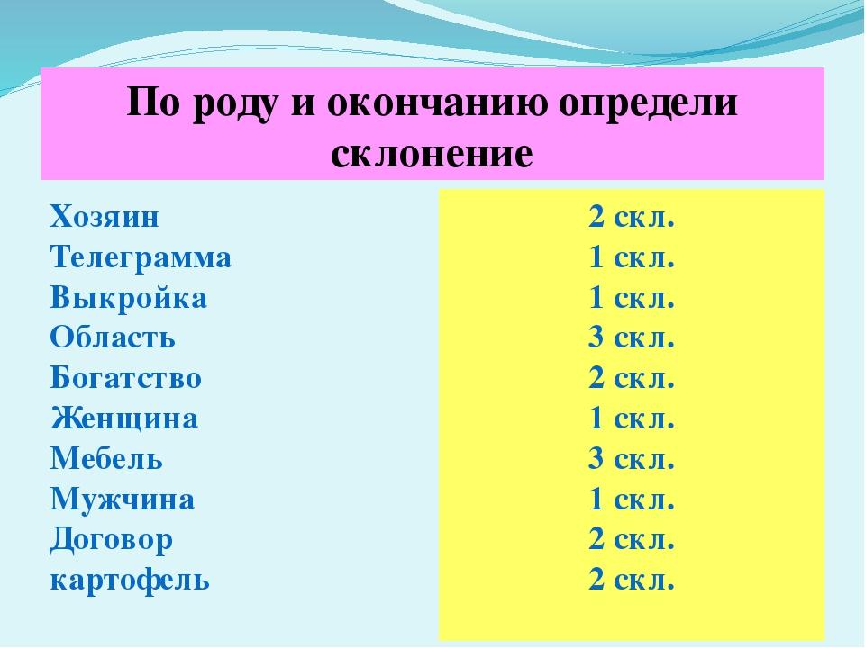 По роду и окончанию определи склонение Хозяин Телеграмма Выкройка Область Бо...