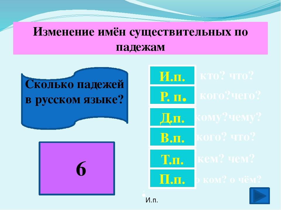 Сколько падежей в русском языке? И.п. Р. п. Д.п. В.п. Т.п. П.п. кто? что? ко...