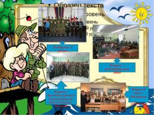 Посвящение в кадеты Встреча в музее с ветеранами-подводниками Встреча с брон