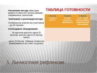 5. Личностная рефлексия Назначение метода: фиксация уровня готовности к испол