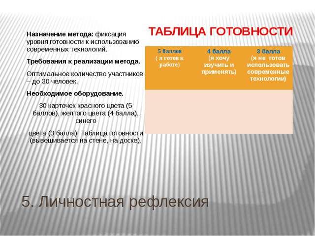 5. Личностная рефлексия Назначение метода: фиксация уровня готовности к испол...
