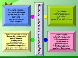 Организация коллективной творческой деятельности воспитанников, реализуемой в