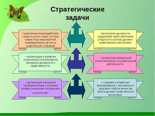 Стратегические задачи укрепление взаимодействия семьи и школы через систему с...