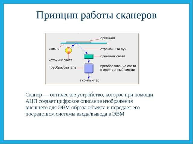 Принцип работы сканеров Сканер — оптическое устройство, которое при помощи АЦ...