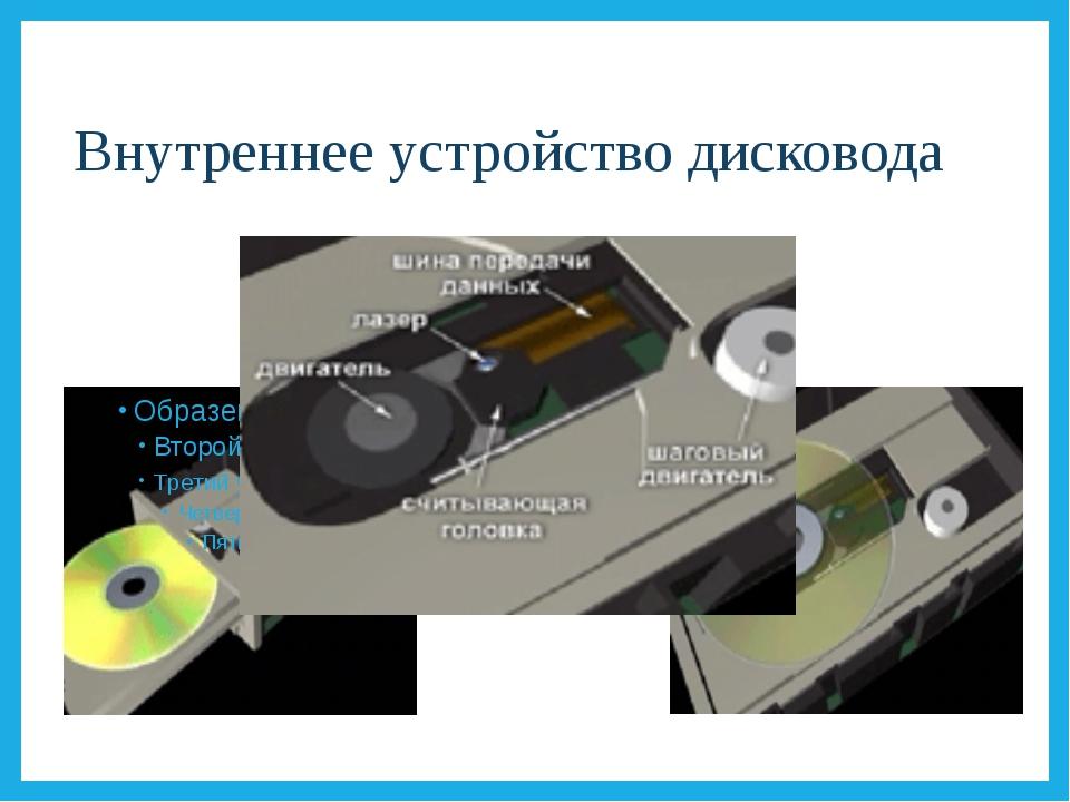 Внутреннее устройство дисковода